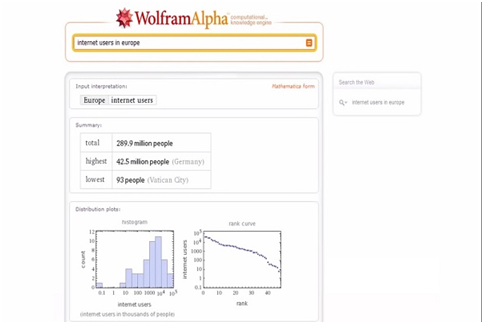 Wolfram Alpha steps
